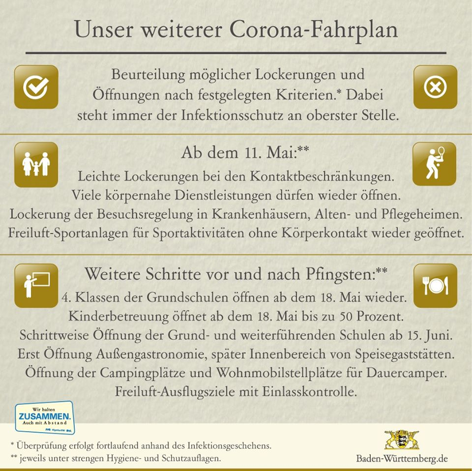 Landesverordnung Baden Württemberg Corona